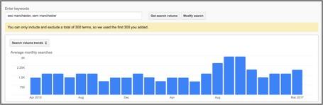 Keyword search graph