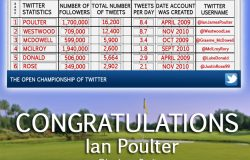 2014 Open Championship For Twitter
