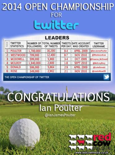 2014 Open Championship For Twitter